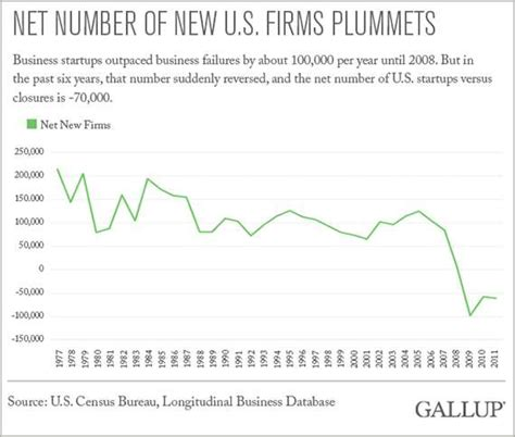 history of new year in america the of american small business the burning platform