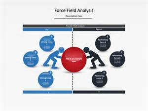 field analysis diagram template powerpoint slide field analysis diagram circles