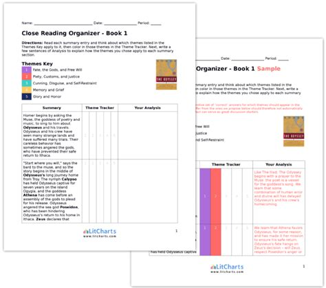 themes in book 21 of the odyssey the odyssey book 20 summary analysis from litcharts