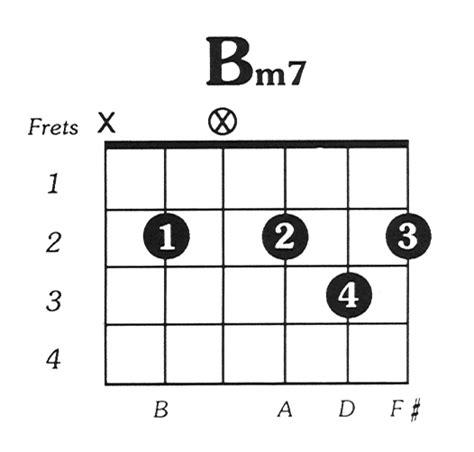 Guitar Bm7 Chord