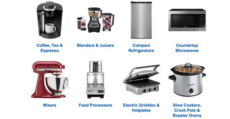 appliances kitchen appliances promo code best buy coupontopay jimmynoe small appliances best buy 20 off coupon code coupons 4