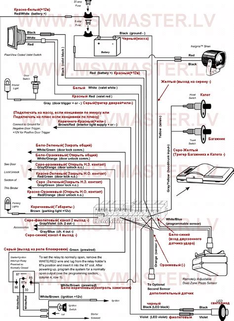 clifford matrix 1 wiring diagram clifford get free image