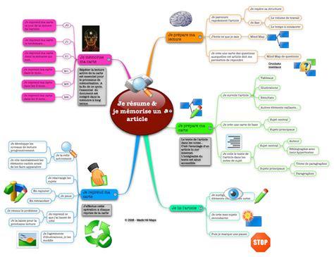 Resume D Un Article by Exemples De Cartes Mentales Pour R 233 Sumer Un Livre Etc