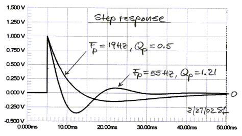 high pass filter step response high pass filter step response 28 images all pole iir filters 4 pole butterworth high pass
