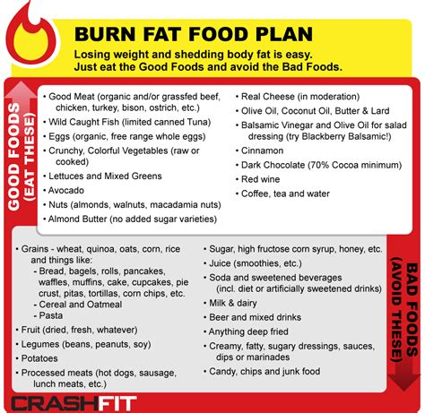 Lose Weight Lose Cellulite by Diet Plan To Lose Not Weight Diet Plan
