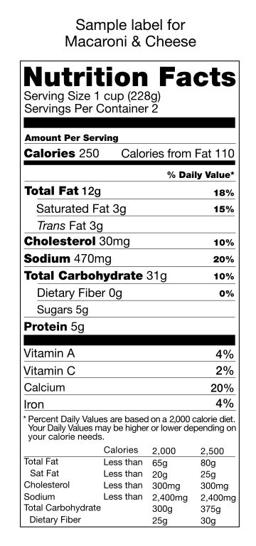 File Us Nutritional Fact Label Svg Wikimedia Commons Birthday Nutrition Facts Label Template