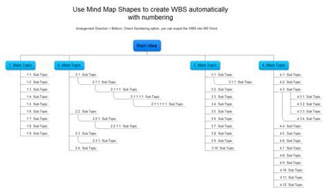 auto wbs free auto wbs templates