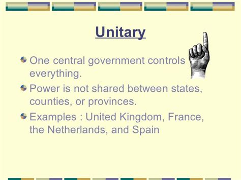 exle of unitary government systems of government powerpoint unitary confederation