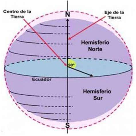 imagenes geografia matematica ecuador terrestre la gu 237 a de geograf 237 a