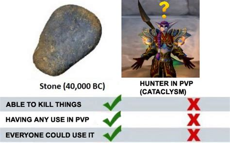 7 Reasons I Like Cataclysm by 7 Reasons Why Hunters Are Fail In Pvp Cataclysm
