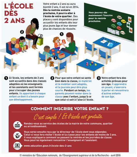 Ecole De Ministres 3 Lettres L Inscription 224 L 233 Cole Maternelle Ac Bordeaux Fr