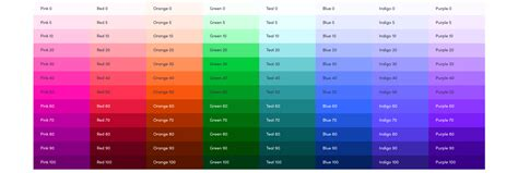 color of when re approaching color lyft design