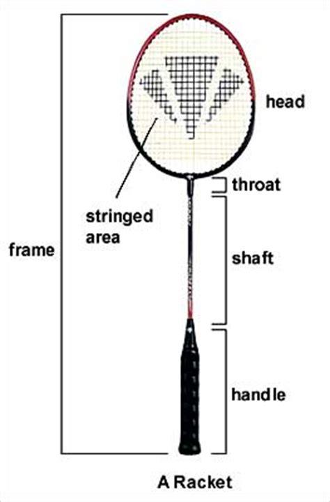 Raket Yonex B 500 alif ba ta duniaku info badminton raket dan bulu tangkis