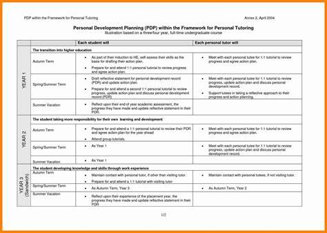 individual plan template personal career development plan templates individual development