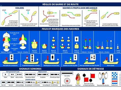 scheepvaart signalen sticker scheepvaart reglement ediser