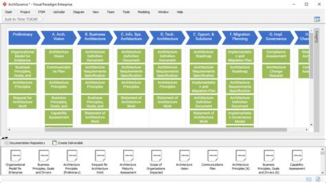 togaf architecture vision template takeme pw