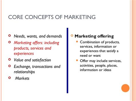 How Many Units Are Required For An Mba by Marketing Management Unit 1 Mba Integrated T 104