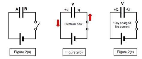 the charge q on a capacitor which starts discharging at time t 0 is given by schoolphysics welcome