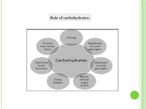 9 carbohydrates are composed of which three elements basics of carbohydrates