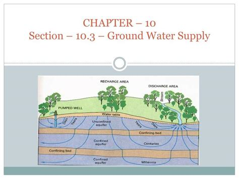 supply section supply section 28 images chapter 5 supply section 1