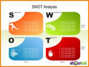 9 swot analysis template powerpoint printable timesheets