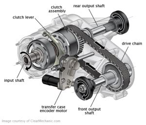 what is a transfer case fluid replacement