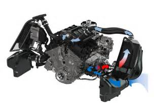 2017 Ford Gt Engine The Skin Of The Ford Gt 8 Cool Facts About The 647