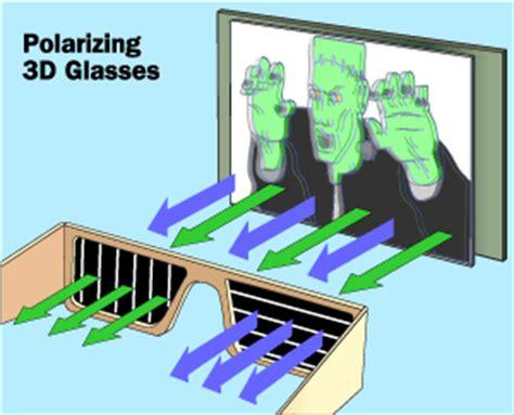 3d Glasses Diagram