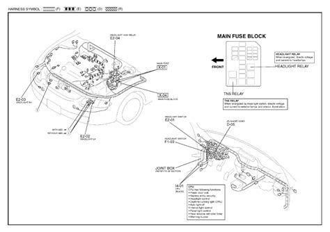 2003 honda accord wiring diagram 2003 honda accord wiring harness pinout honda auto