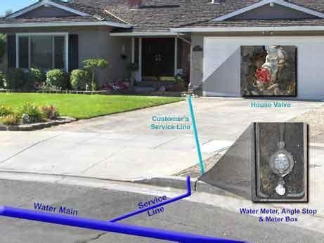 meter setter definition service line upgrade 171 milcrofton utility district