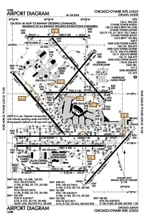 kord airport diagram related keywords suggestions for kord diagram