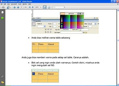 layout web dengan dreamweaver ebook dreamweaver bahasa indonesia ke staffdna