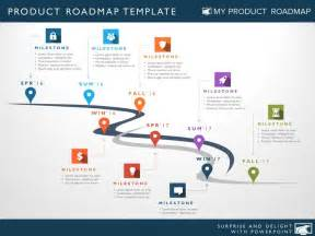 implementation roadmap template 57 best product roadmaps images on timeline