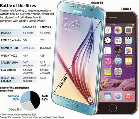 iphone 6 vs galaxy s6 design specs comparison