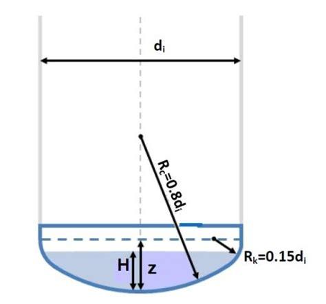 tank volume calculator elliptical heads