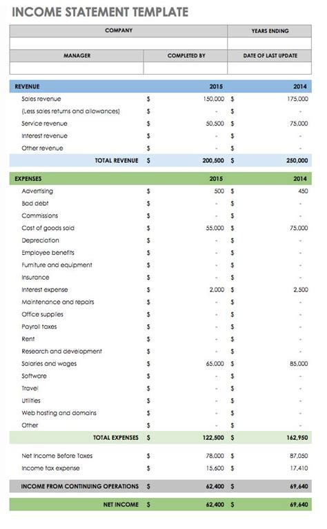 cash flow statement template templates forms pinterest