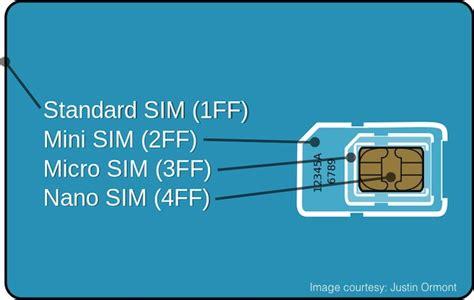 sim card to micro sim card template cutting a sim micro sim into a nano sim may be possible