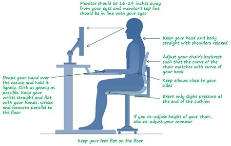 Desk Top Height by Ergonomics For Desktop Maintain A Posture Infographic