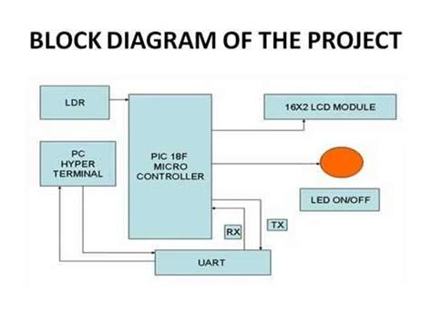 automatic light system ppt