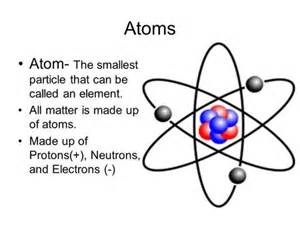 List The Properties Of Protons Neutrons And Electrons Comparing Matter Changes Of State Forces And Motion