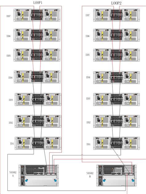 solved fas3160 add ds14mk4 disk shelf netapp community