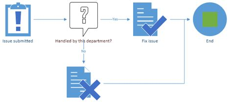 change shape in visio api in the new visio office blogs