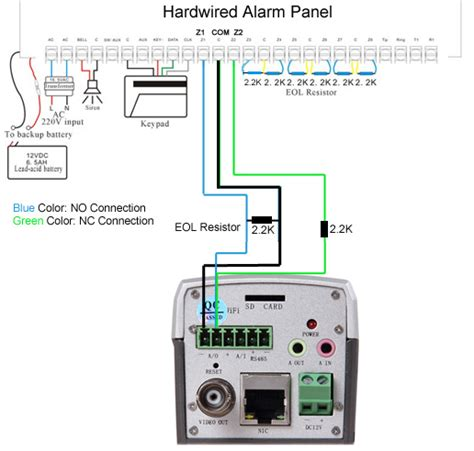 how to connect sensor to ip s alarm i o