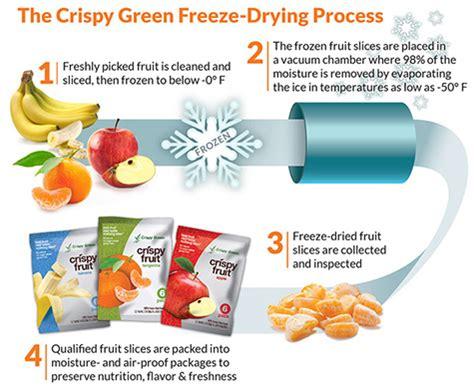 Crispy Green Freeze Dried Fruit Supermarket Rd S Picks Crispy Green Freeze Dried Fruit