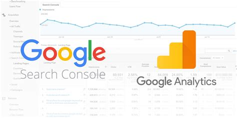 membuat website terindex google cara praktis membuat sitemap terindex di google webmaster