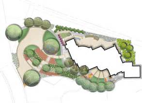 Landscape Design Plan Software Services Susanfriedmanlandscape When You Are Ready To