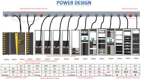 data center visio data center visio drawing pictures to pin on