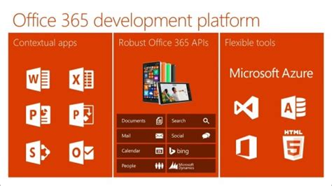introduction  office  development   started  apps  office introduction