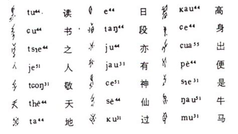 lettere arabe tradotte in italiano intersections crossing gender boundaries in china nushu