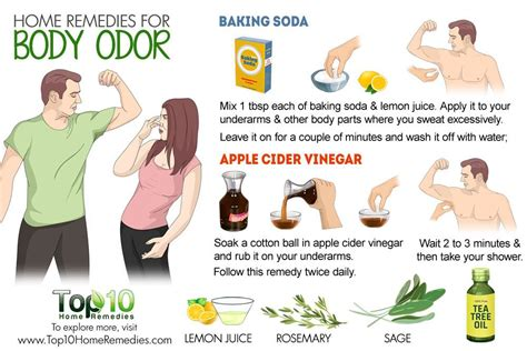 home remedies for odor top 10 home remedies